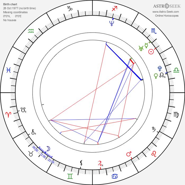 Zoie Palmer - Astrology Natal Birth Chart