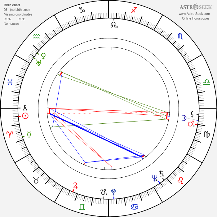 Zoltán Basilides - Astrology Natal Birth Chart