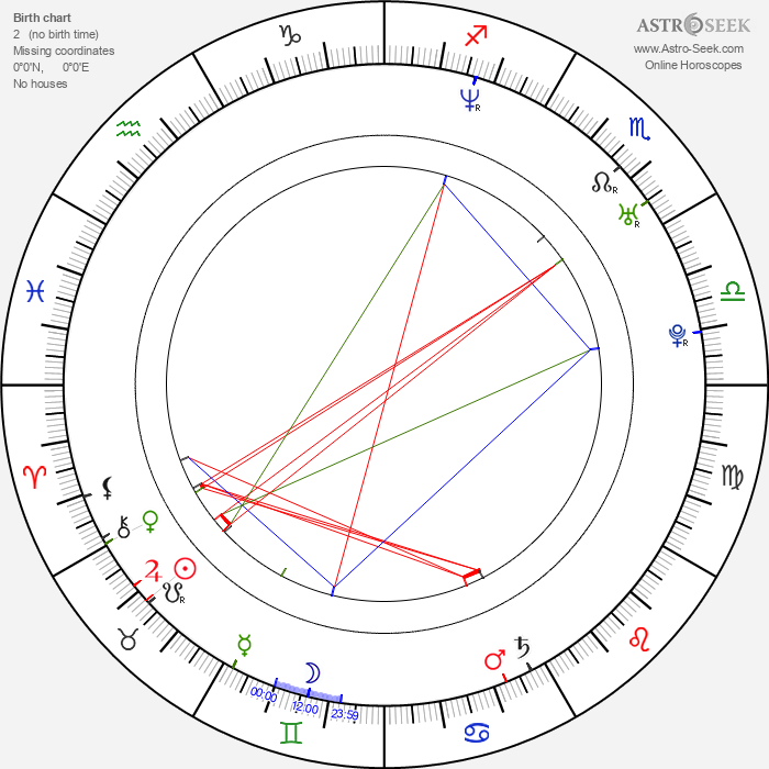 Zoltán Bereczki - Astrology Natal Birth Chart
