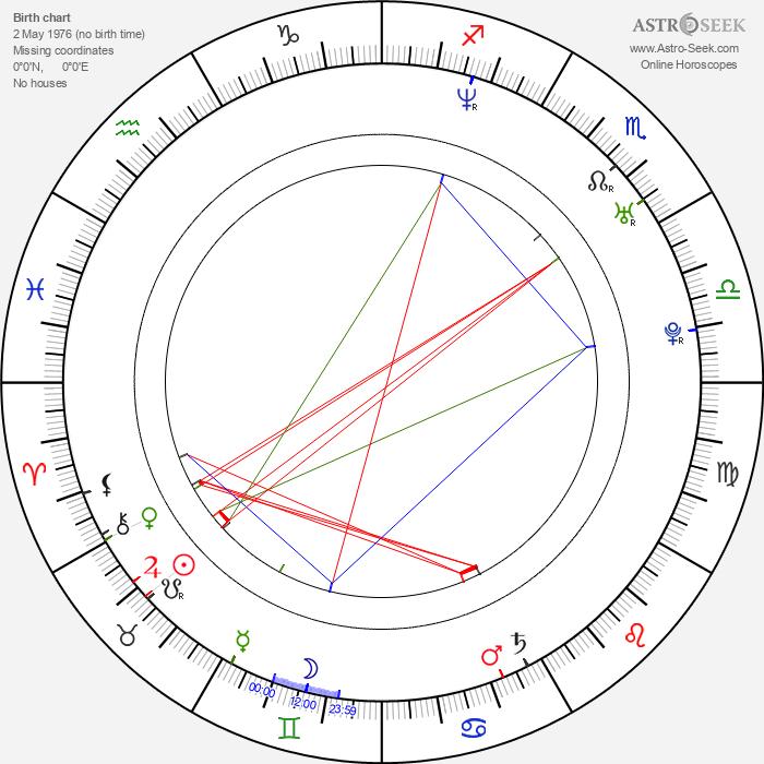 Zoltán Bereczki - Astrology Natal Birth Chart