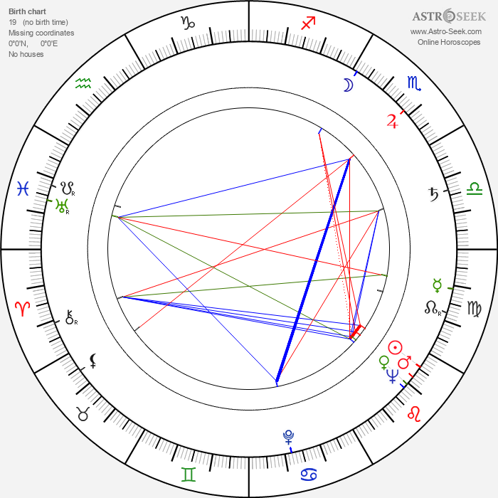 Zoltán Gera - Astrology Natal Birth Chart