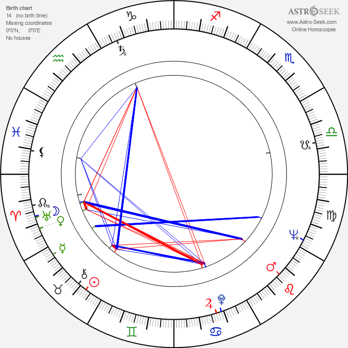 Zoltán Huszárik - Astrology Natal Birth Chart