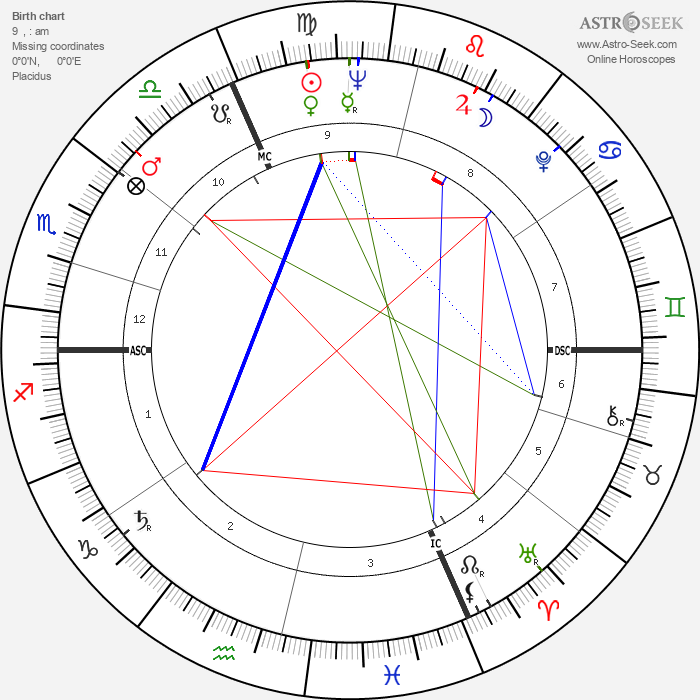 Zoltán Latinovits - Astrology Natal Birth Chart