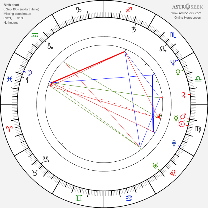 Zoltán Mucsi - Astrology Natal Birth Chart