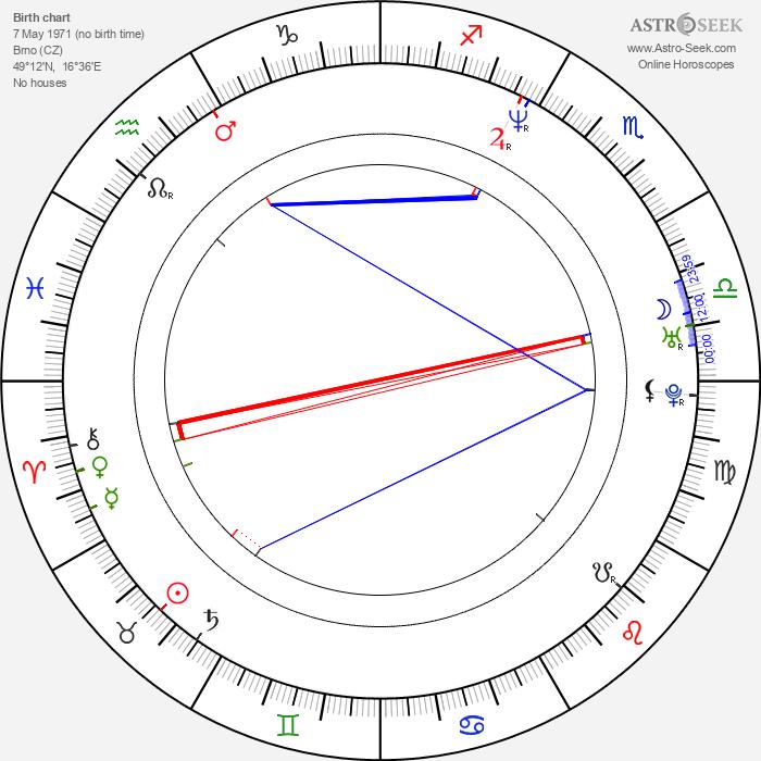 Zora Cejnková - Astrology Natal Birth Chart