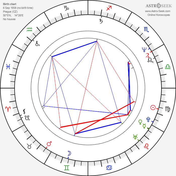Zora Jandová - Astrology Natal Birth Chart