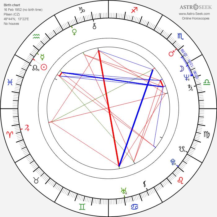 Zora Kostková - Astrology Natal Birth Chart
