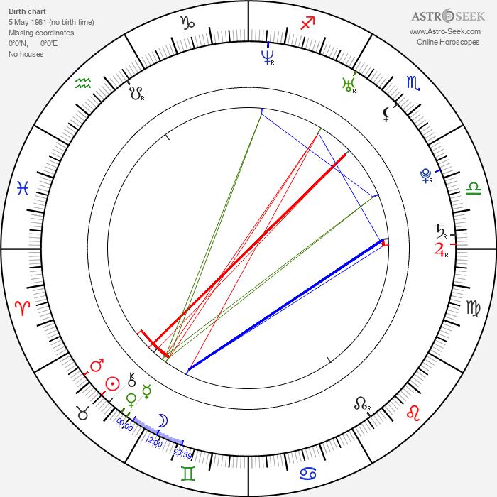 Zosja El Rhazi - Astrology Natal Birth Chart