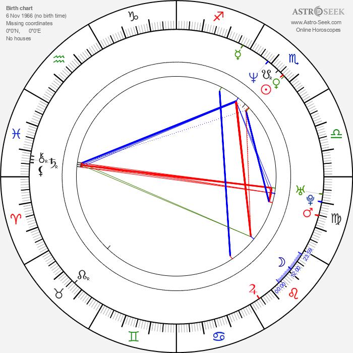 Zoya Buryak - Astrology Natal Birth Chart