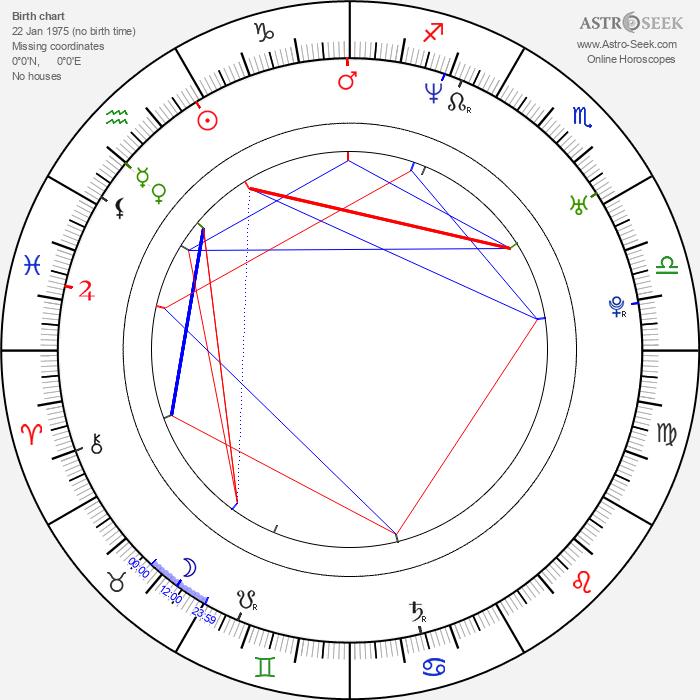 ZP Theart - Astrology Natal Birth Chart