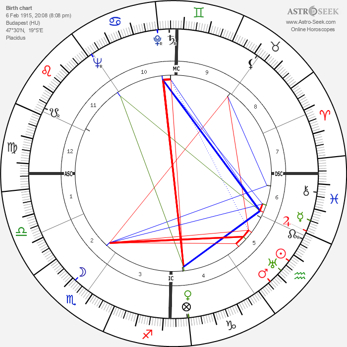 Zsa Zsa Gabor - Astrology Natal Birth Chart