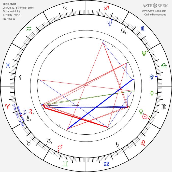 Zsombor Dyga - Astrology Natal Birth Chart