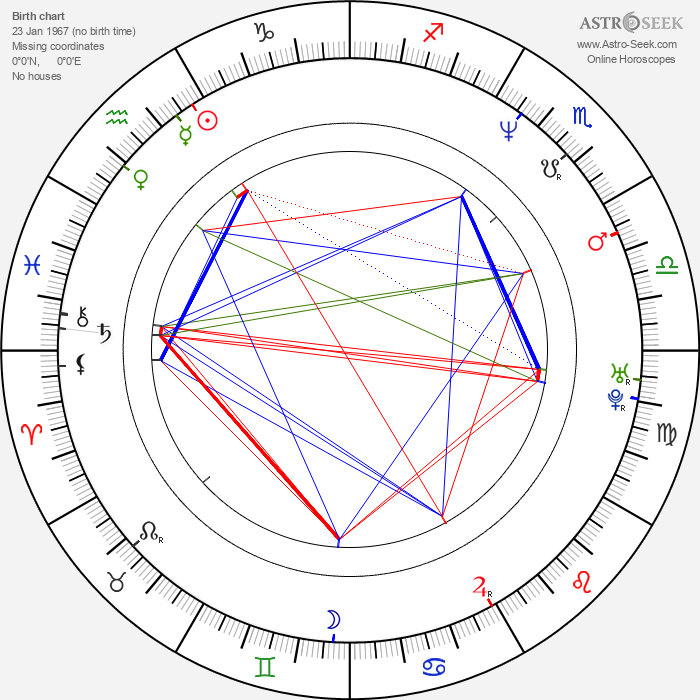 Zsuzsa Czinkóczi - Astrology Natal Birth Chart