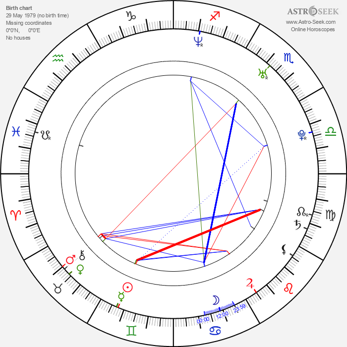 Zulay Henao - Astrology Natal Birth Chart