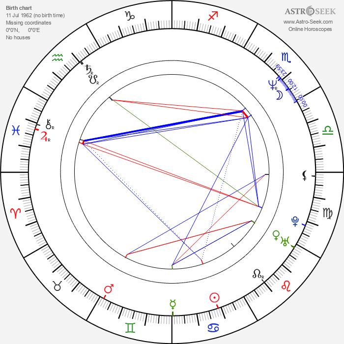 Zuzana Brzobohatá - Astrology Natal Birth Chart