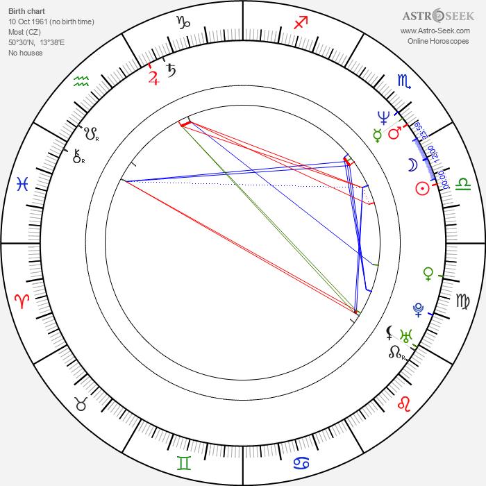 Zuzana Bydžovská - Astrology Natal Birth Chart