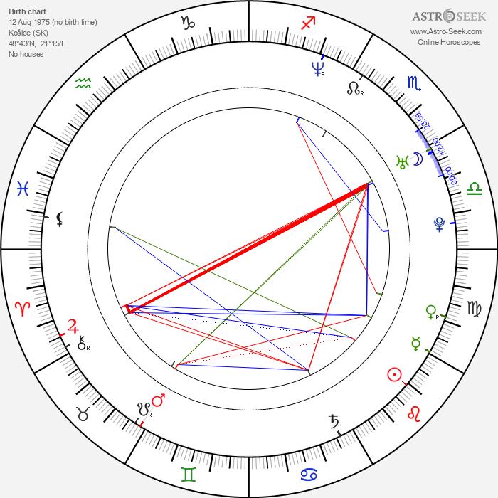 Zuzana Čapková - Astrology Natal Birth Chart