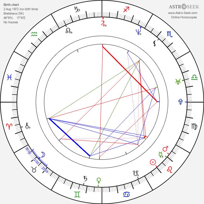 Zuzana Dančiaková - Astrology Natal Birth Chart