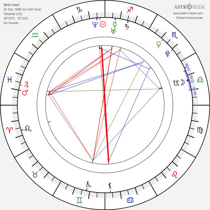 Zuzana Dovalová - Astrology Natal Birth Chart