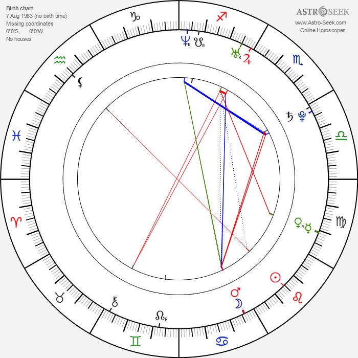 Zuzana Drabinová - Astrology Natal Birth Chart