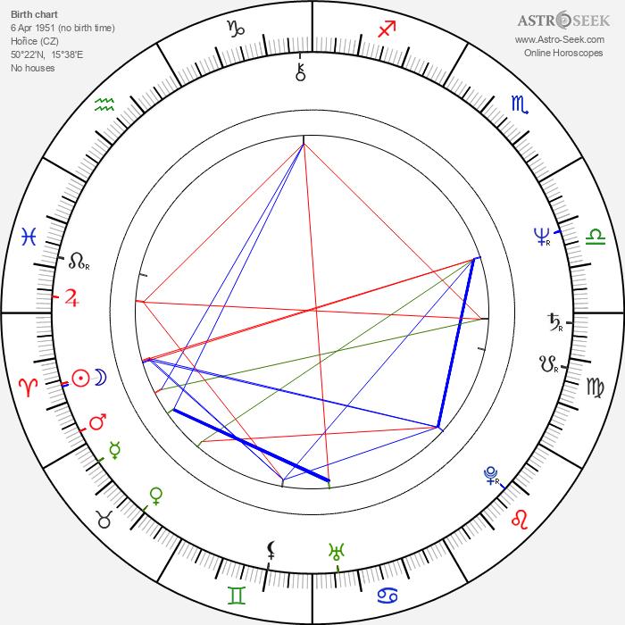 Zuzana Francková - Astrology Natal Birth Chart