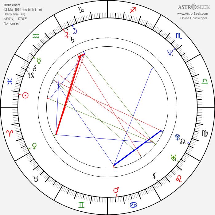Zuzana Frenglová - Astrology Natal Birth Chart