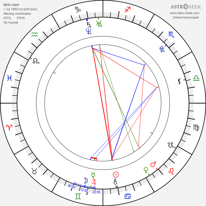 Zuzana Gamboová - Astrology Natal Birth Chart