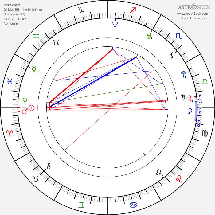 Zuzana Haasová - Astrology Natal Birth Chart