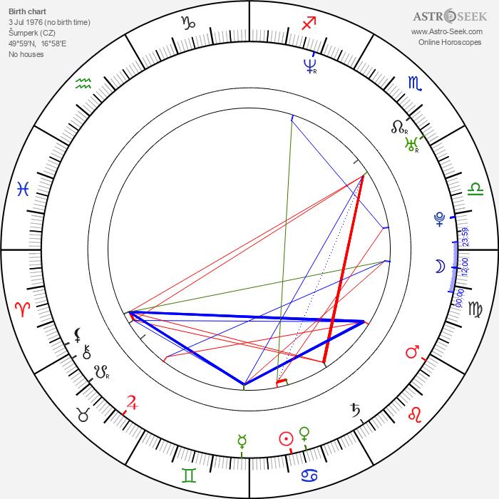 Zuzana Jelínková - Astrology Natal Birth Chart