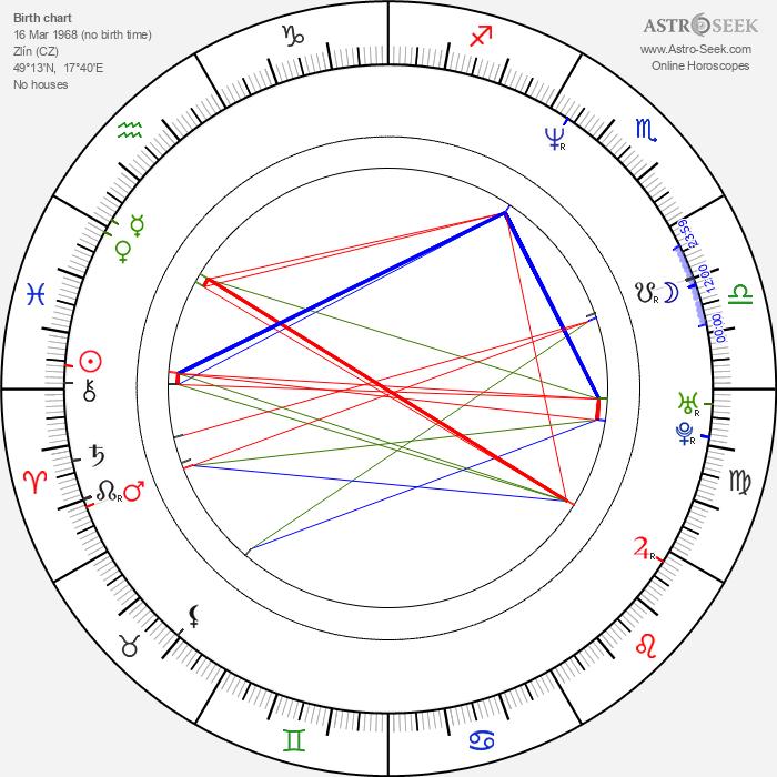 Zuzana Lapčíková - Astrology Natal Birth Chart