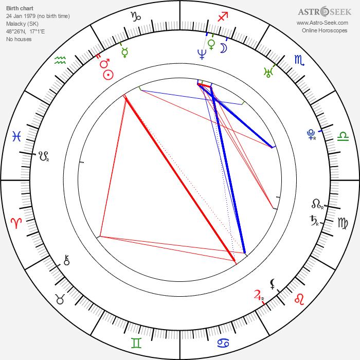 Zuzana Norisová - Astrology Natal Birth Chart
