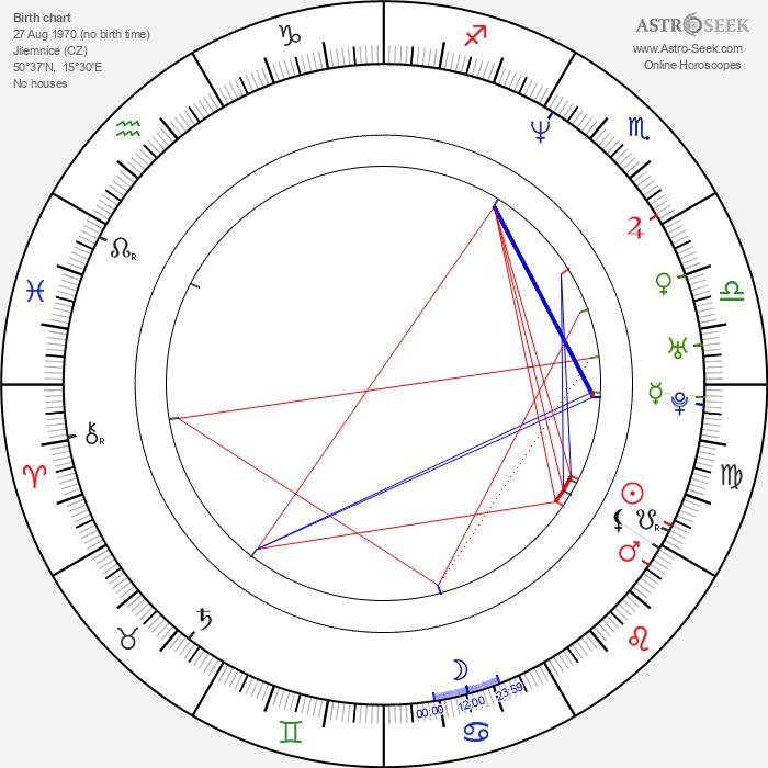 Zuzana Petráňová - Astrology Natal Birth Chart