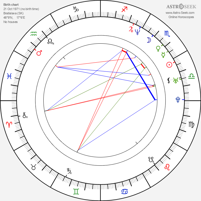 Zuzana Piussi - Astrology Natal Birth Chart