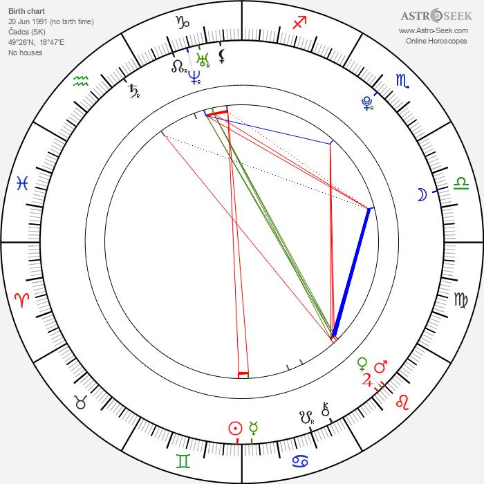 Zuzana Plačková - Astrology Natal Birth Chart