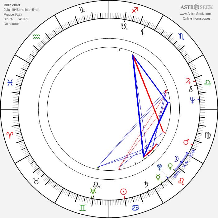 Zuzana Princová - Astrology Natal Birth Chart
