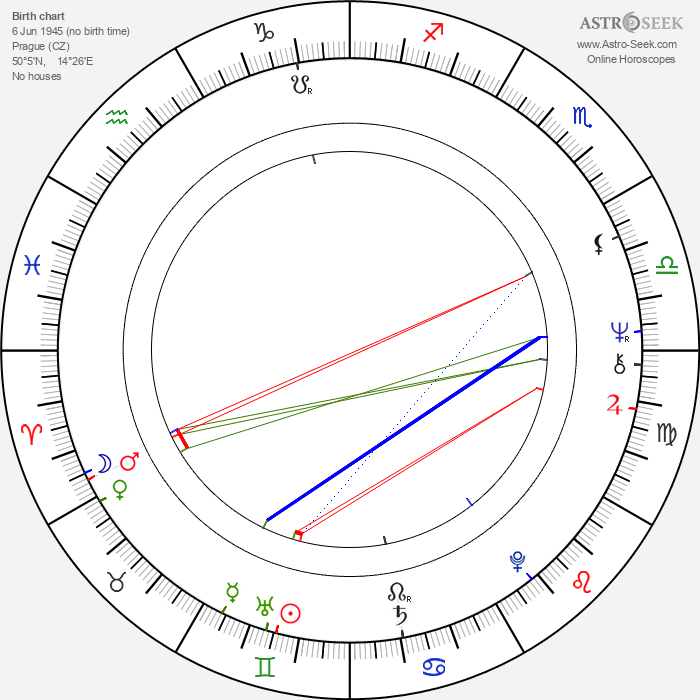 Zuzana Šavrdová - Astrology Natal Birth Chart