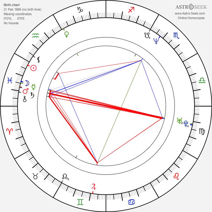 Zuzana Skopálová-Jányová - Astrology Natal Birth Chart