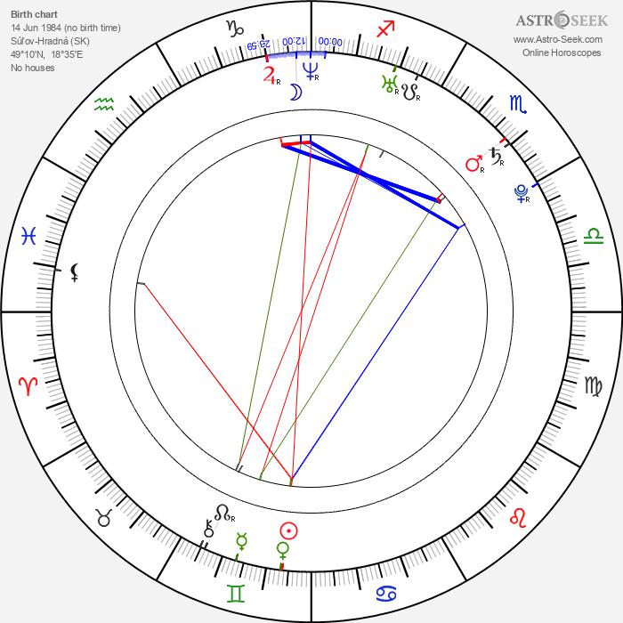 Zuzana Smatanová - Astrology Natal Birth Chart