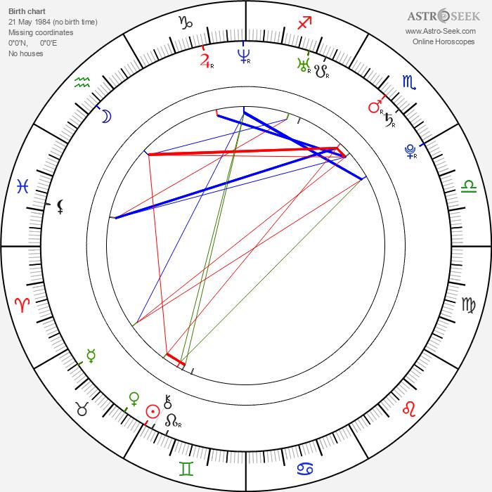 Zuzana Stavná - Astrology Natal Birth Chart