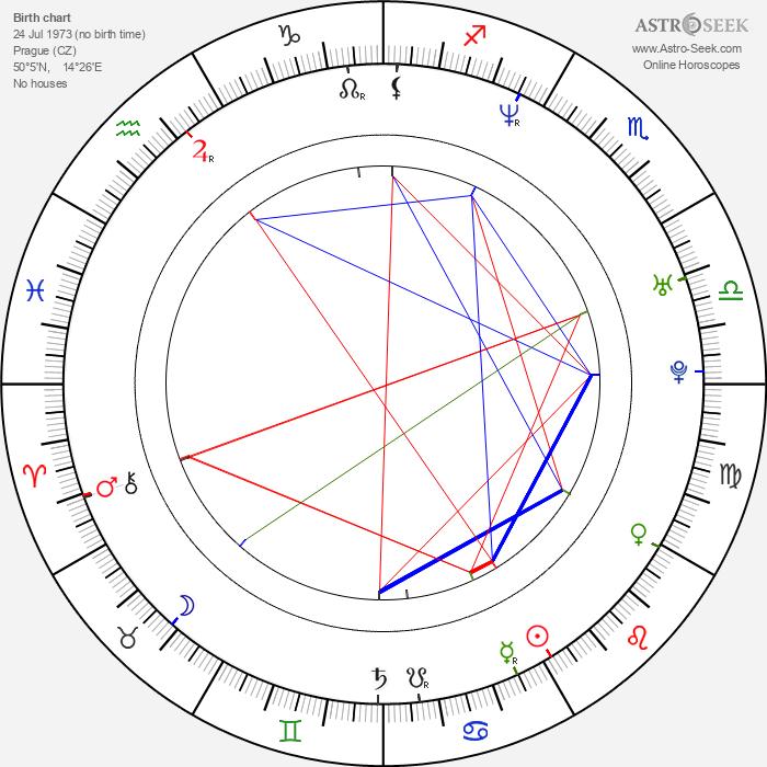 Zuzana Stivínová Jr. - Astrology Natal Birth Chart