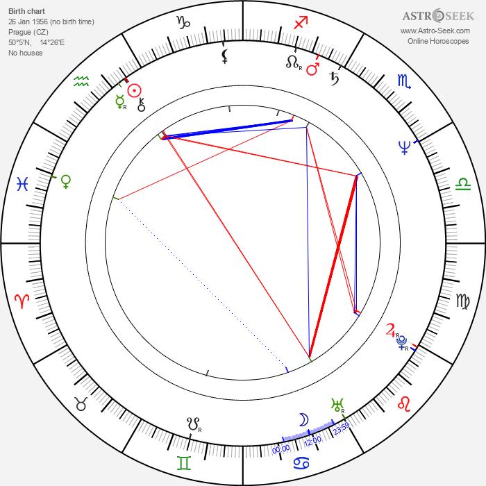 Zuzana Zemanová-Hojdová - Astrology Natal Birth Chart