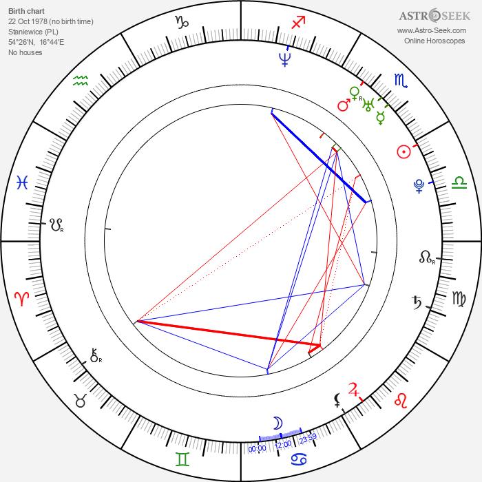 Zuzanna Szadkowski - Astrology Natal Birth Chart