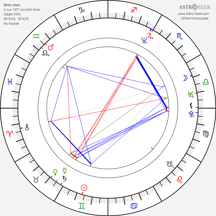 Zvonimir Jurić - Astrology Natal Birth Chart