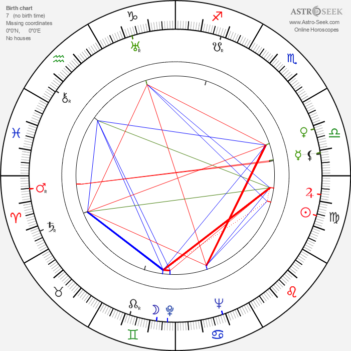 Zygmunt Nowicki - Astrology Natal Birth Chart