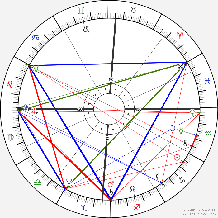 Tienne daho astro birth chart horoscope date of birth for Chambre 29 etienne daho