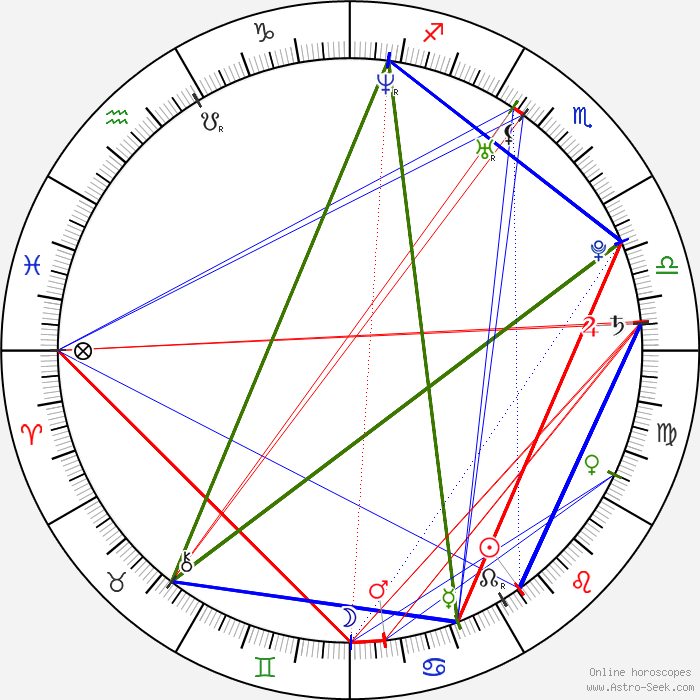 Billy Aaron Brown Astro, Birth Chart, Horoscope, Date of Birth