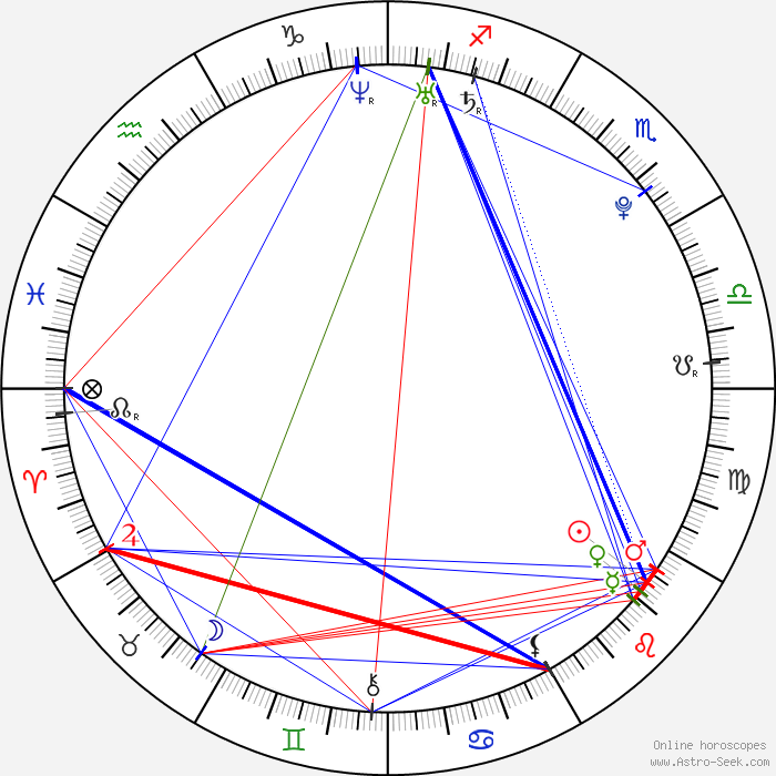 Elliott Francis Astro, Birth Chart, Horoscope, Date Of Birth