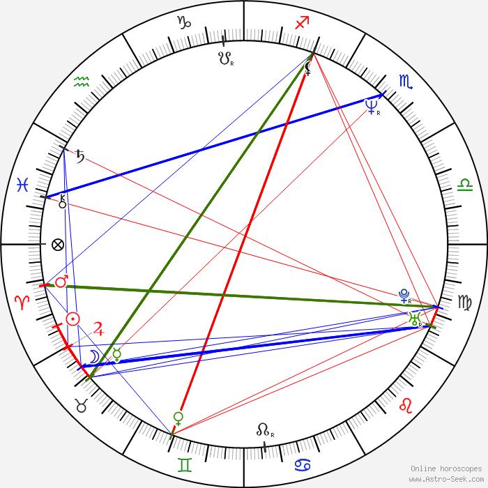 Yasuharu Takanashi Astro, Birth Chart, Horoscope, Date Of