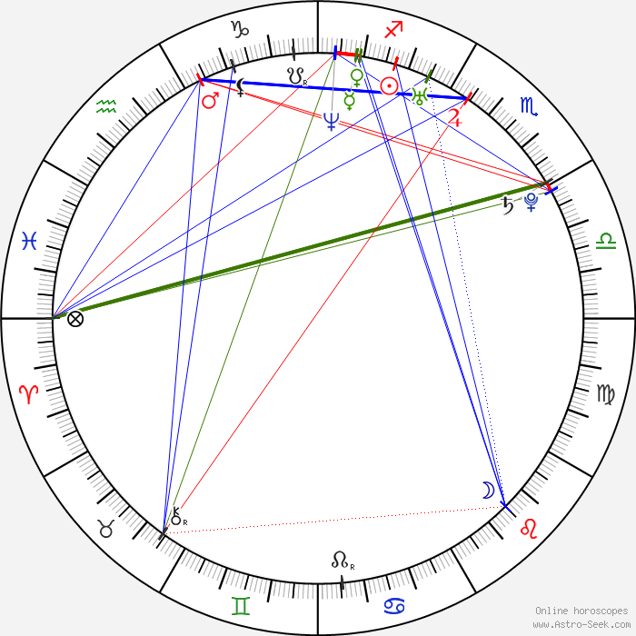 Keri Hilson Natal Chart Astrotheme Keri Hilson Pictures With High