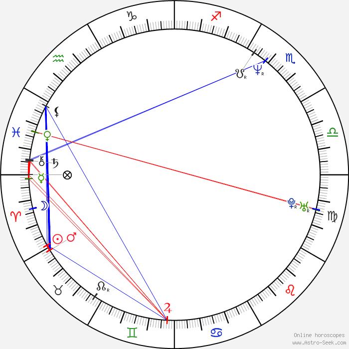 Monthly cancer horoscope cancer november 2017 cancer for Cancer horoscope elle
